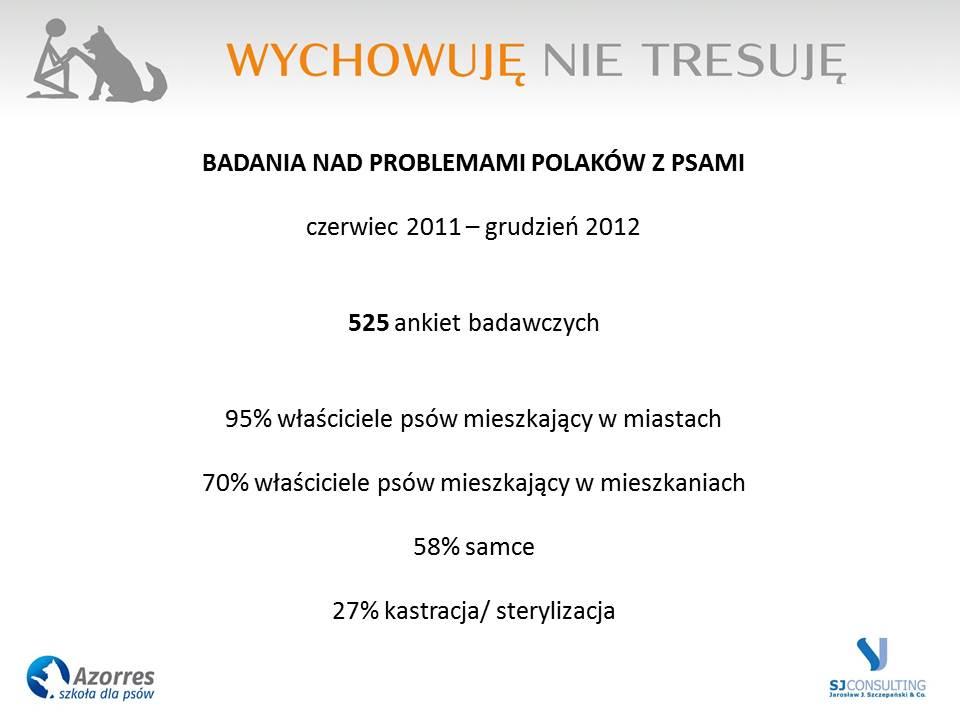 Badania nad problemami Polaków z psami, informacje ogólne